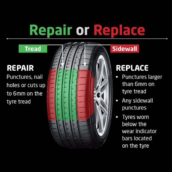 Repair-or-Replace